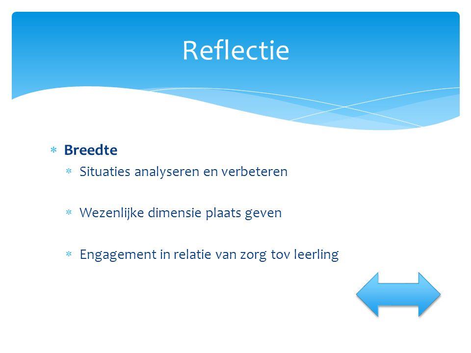 Reflectie Breedte Situaties analyseren en verbeteren