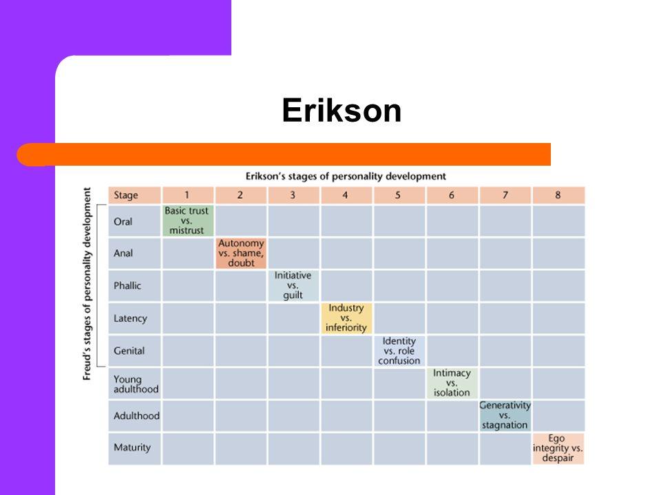 Erikson