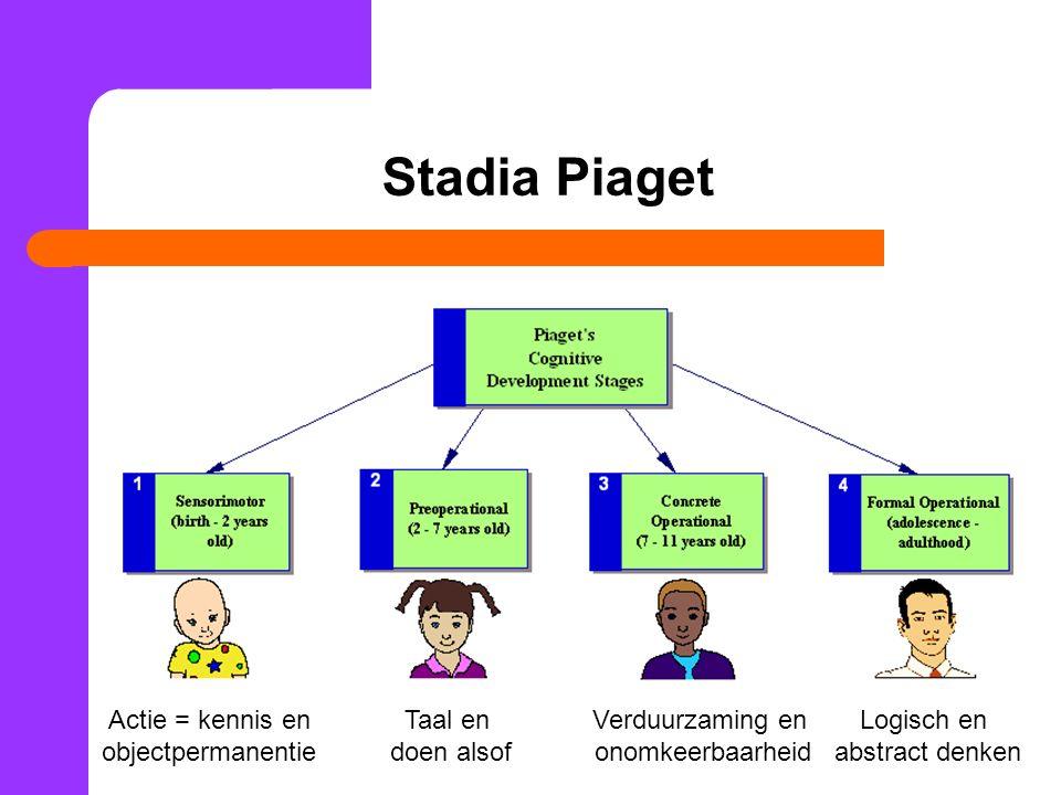 Stadia Piaget Actie = kennis en objectpermanentie Taal en doen alsof