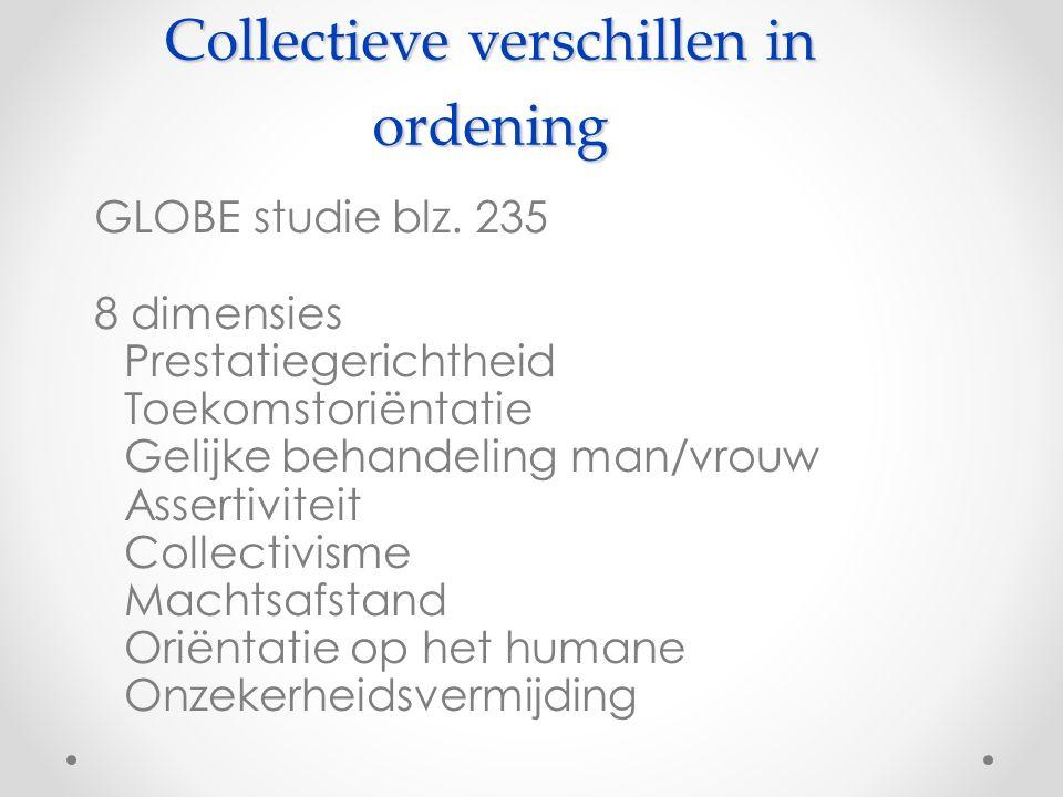 Collectieve verschillen in ordening
