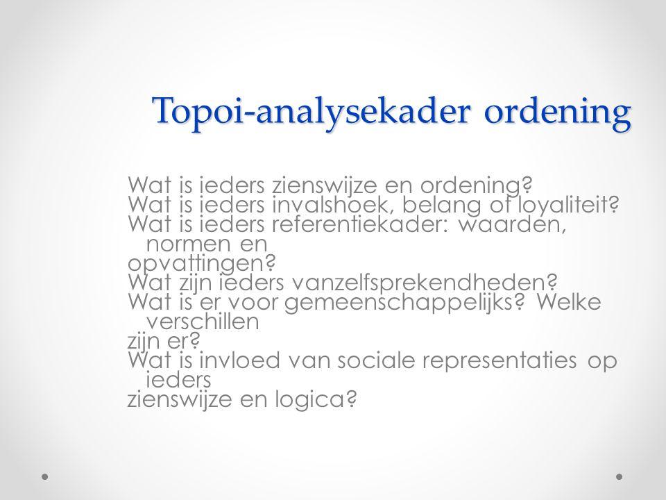 Topoi-analysekader ordening
