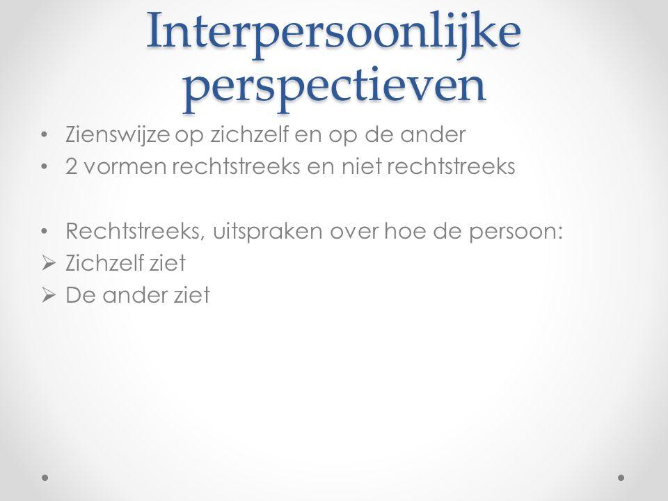Interpersoonlijke perspectieven