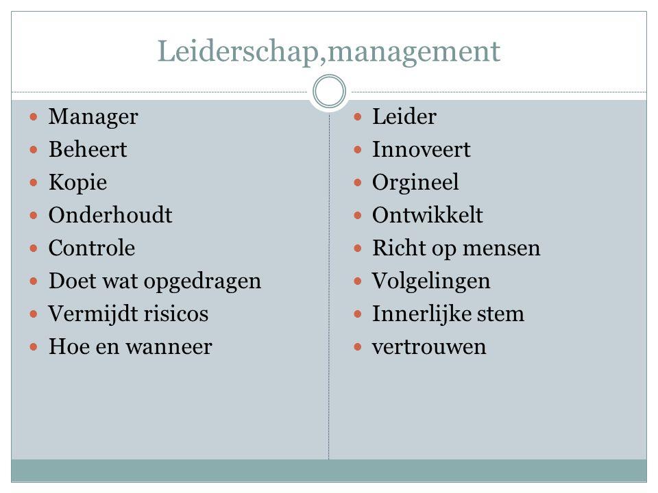Leiderschap,management