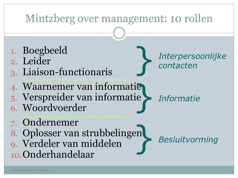 Mintzberg over management: 10 rollen