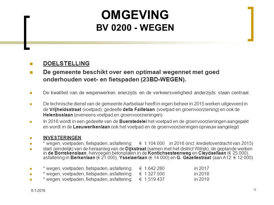 OMGEVING BV 0200 - WEGEN DOELSTELLING