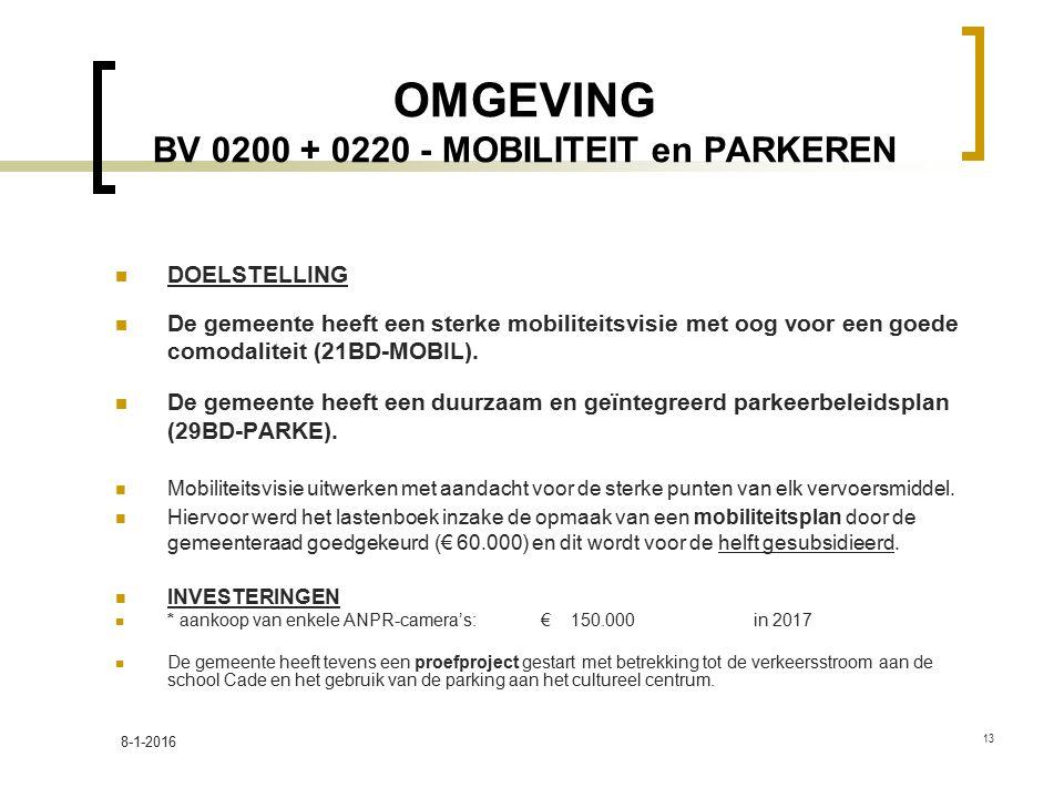 OMGEVING BV 0200 + 0220 - MOBILITEIT en PARKEREN