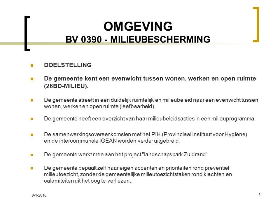OMGEVING BV 0390 - MILIEUBESCHERMING