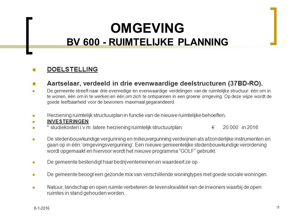 OMGEVING BV 600 - RUIMTELIJKE PLANNING