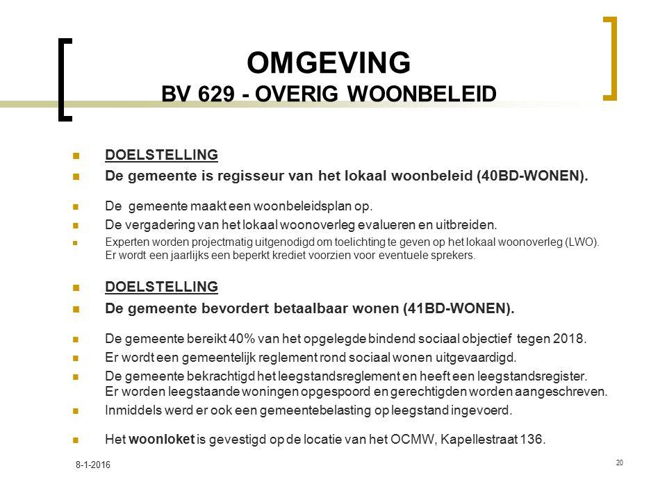 OMGEVING BV 629 - OVERIG WOONBELEID