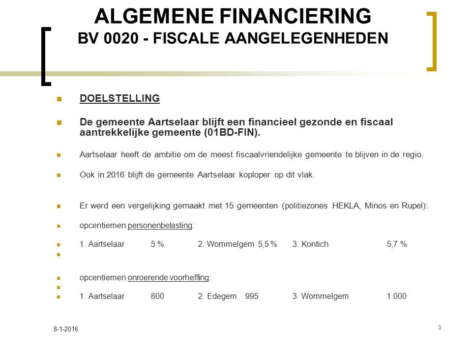ALGEMENE FINANCIERING BV 0020 - FISCALE AANGELEGENHEDEN