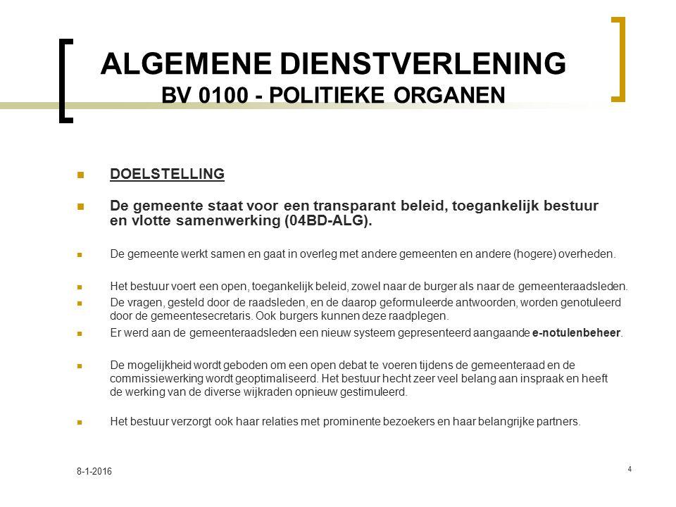 ALGEMENE DIENSTVERLENING BV 0100 - POLITIEKE ORGANEN