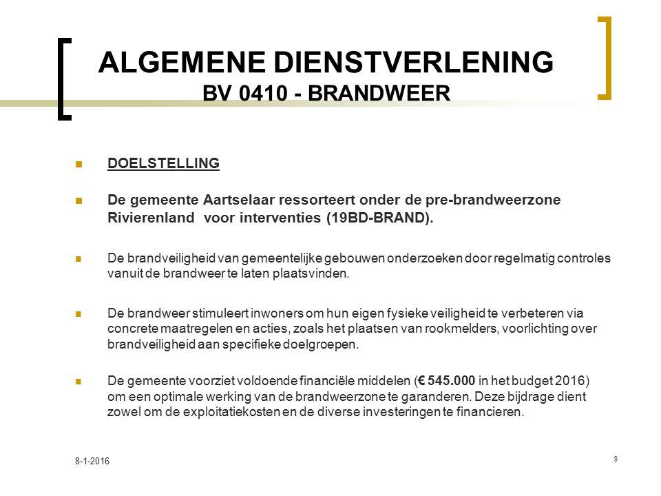 ALGEMENE DIENSTVERLENING BV 0410 - BRANDWEER