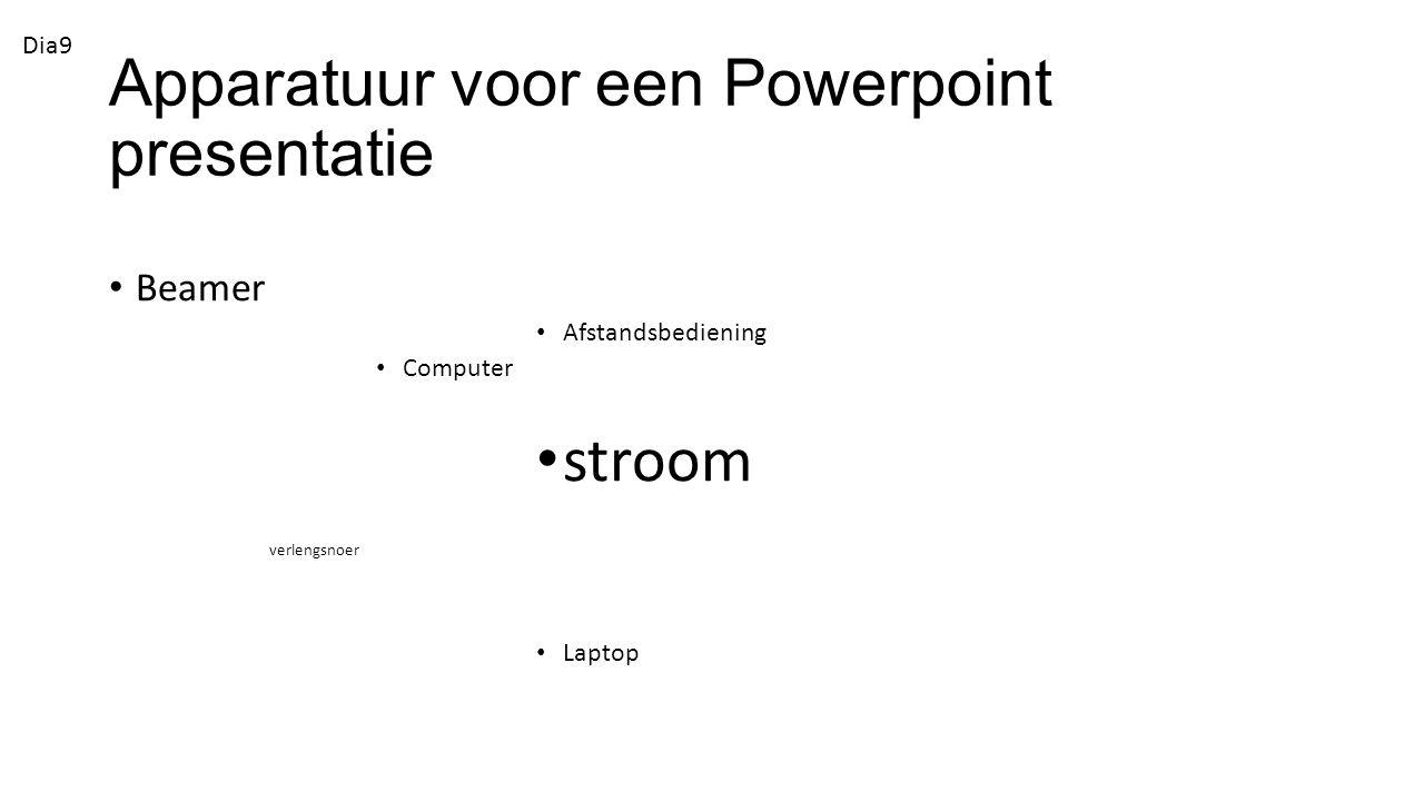 Apparatuur voor een Powerpoint presentatie