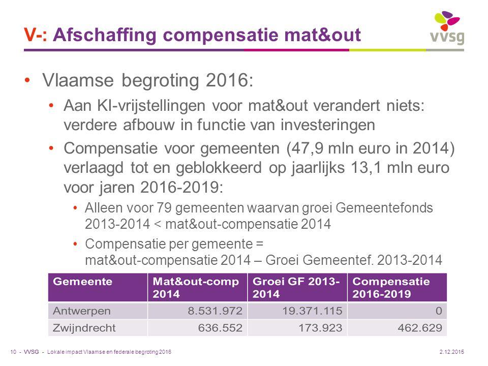 V-: Afschaffing compensatie mat&out