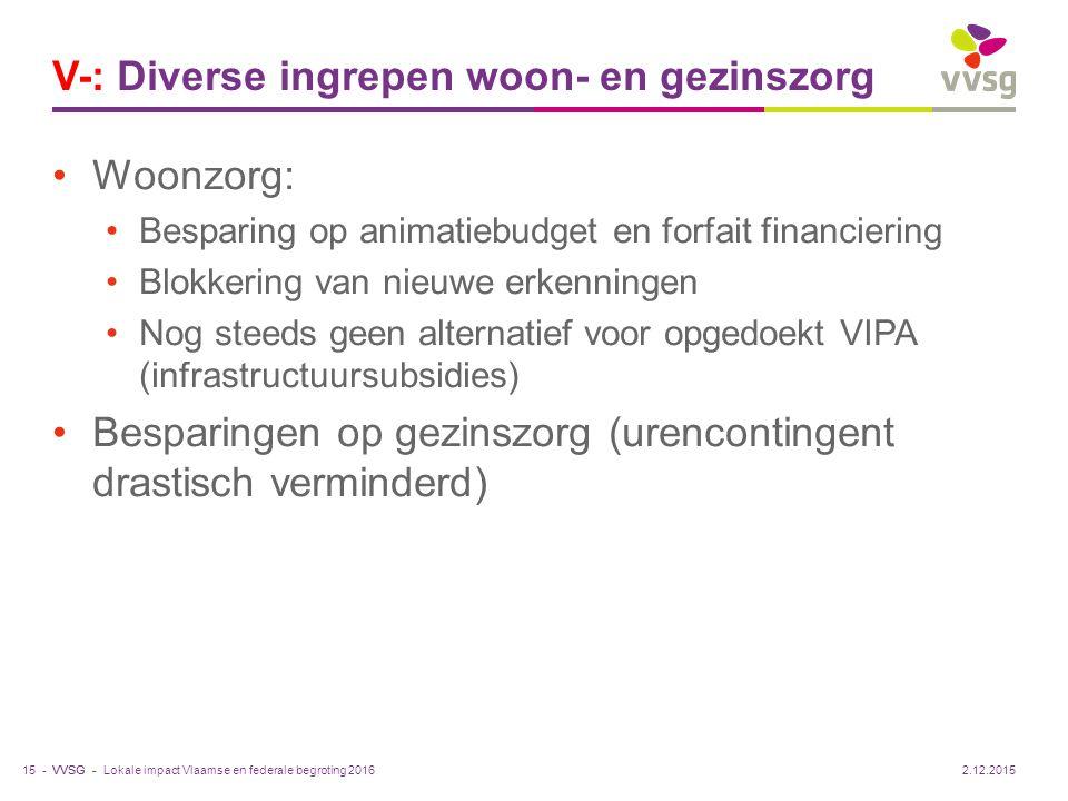 V-: Diverse ingrepen woon- en gezinszorg