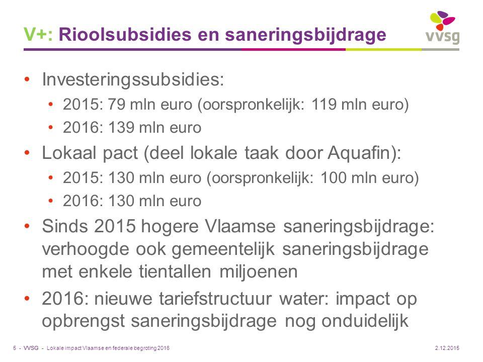 V+: Rioolsubsidies en saneringsbijdrage