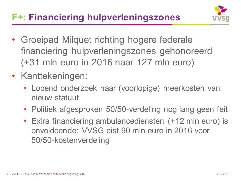 F+: Financiering hulpverleningszones