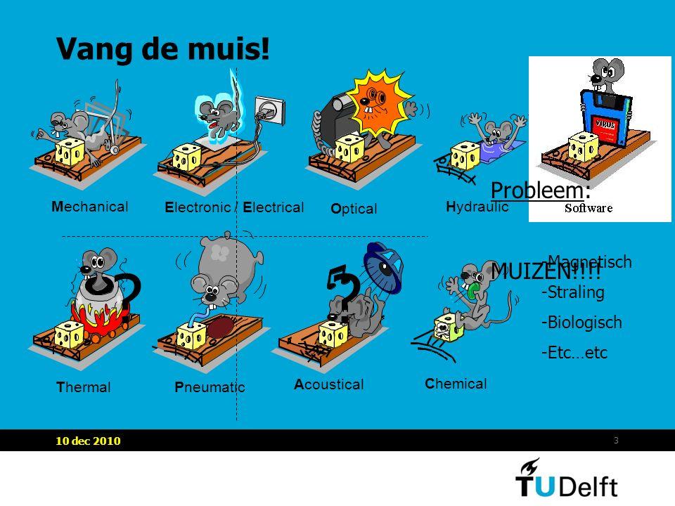 Vang de muis! Probleem: MUIZEN!!!! Magnetisch Straling Biologisch