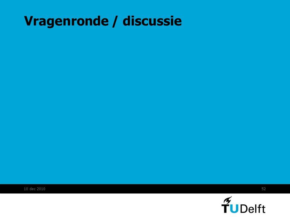 Vragenronde / discussie