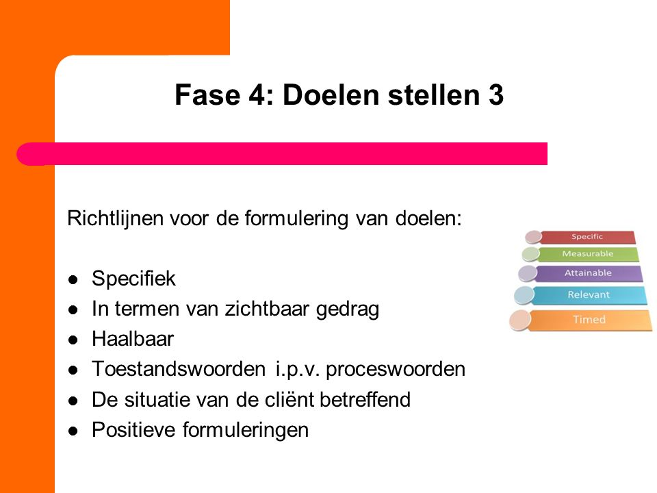 Fase 4: Doelen stellen 3 Richtlijnen voor de formulering van doelen: