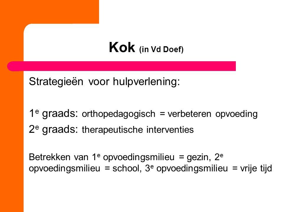 Kok (in Vd Doef) Strategieën voor hulpverlening:
