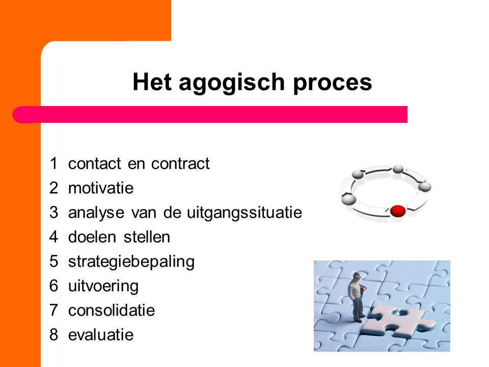 Het agogisch proces 1 contact en contract 2 motivatie