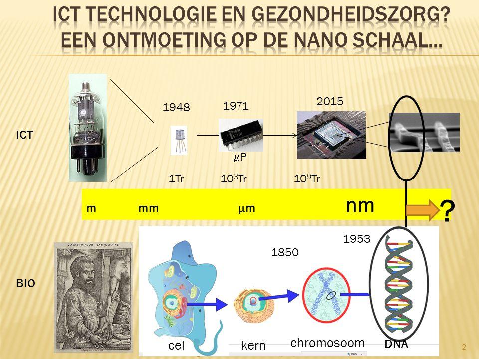 ICT TECHNOLOGIE en gezondheidszorg EEN Ontmoeting op de nano schaal...