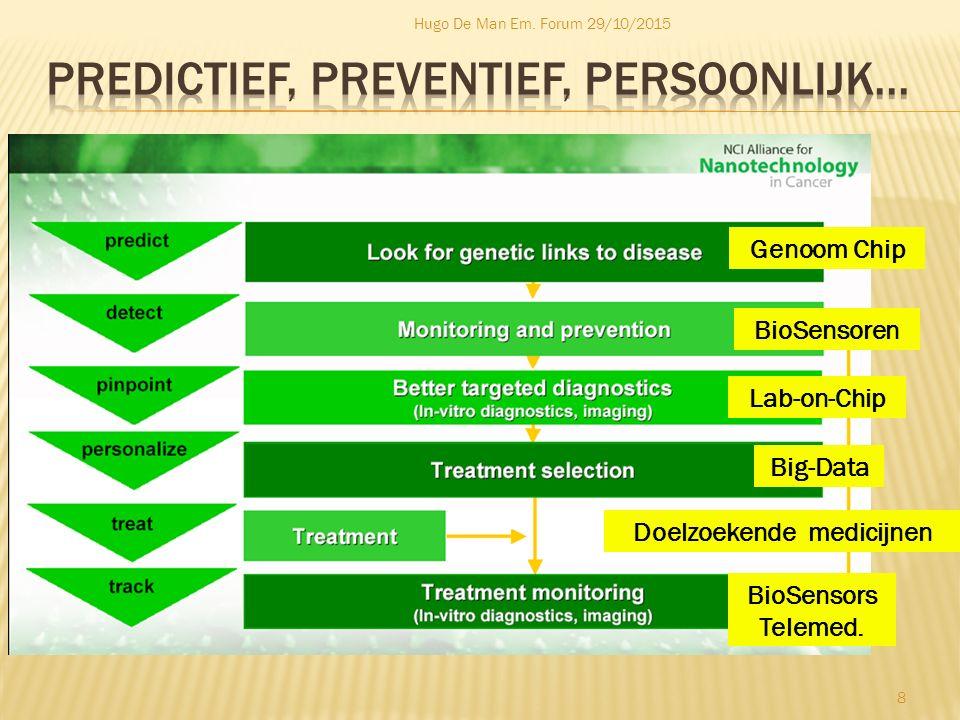 PreDICtief, Preventief, Persoonlijk...