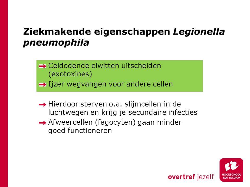 Ziekmakende eigenschappen Legionella pneumophila