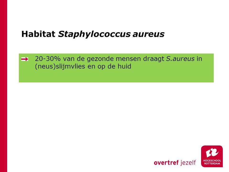 Habitat Staphylococcus aureus