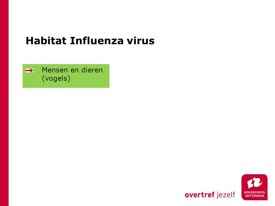 Habitat Influenza virus