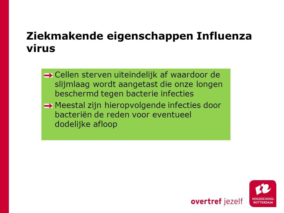 Ziekmakende eigenschappen Influenza virus