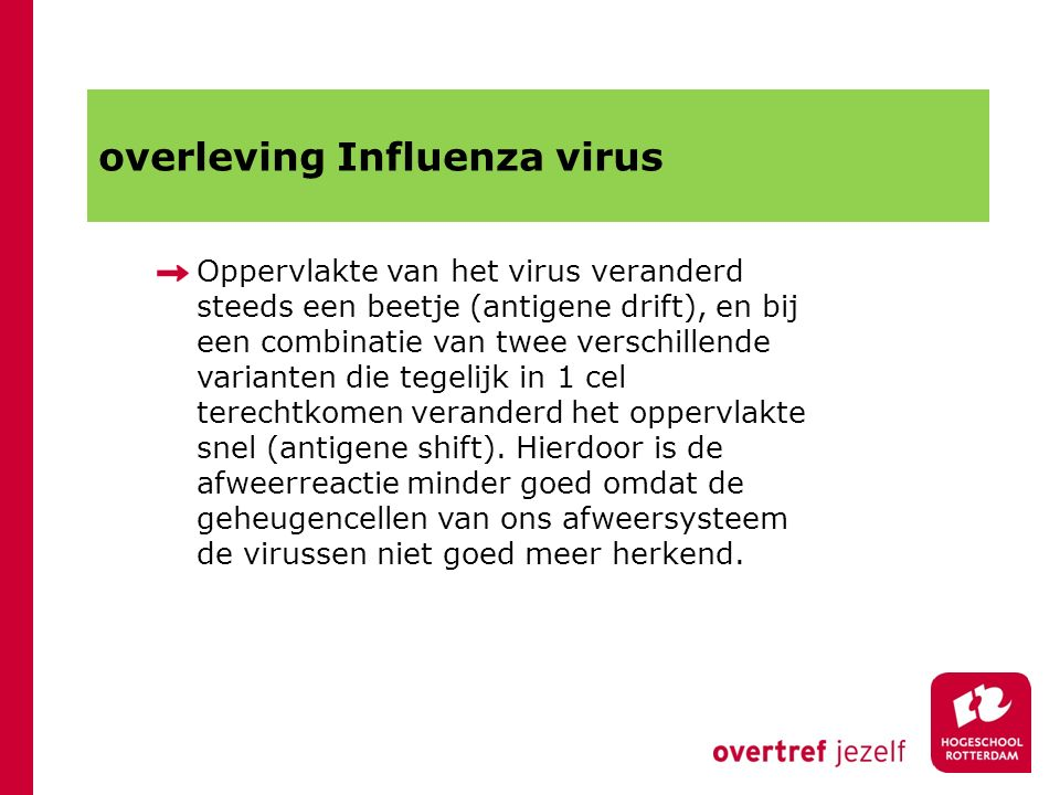 overleving Influenza virus