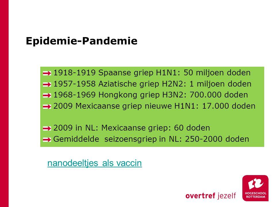Epidemie-Pandemie nanodeeltjes als vaccin