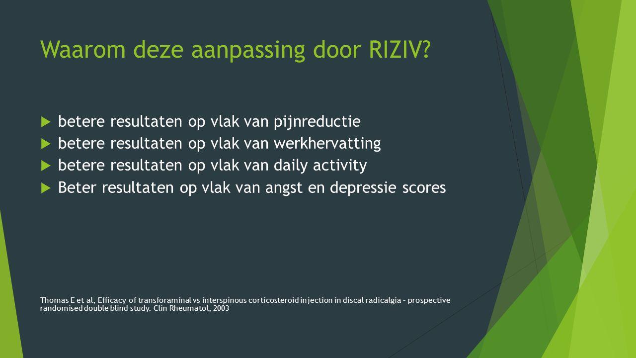 Waarom deze aanpassing door RIZIV