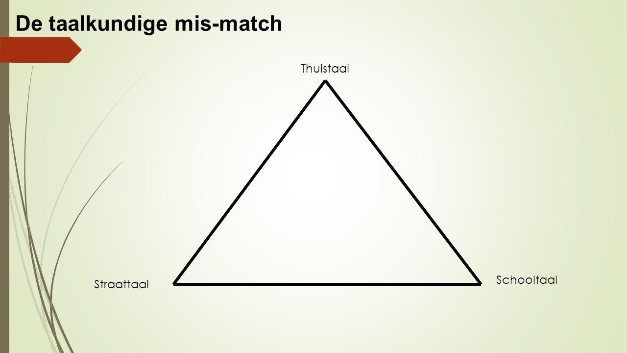 De taalkundige mis-match