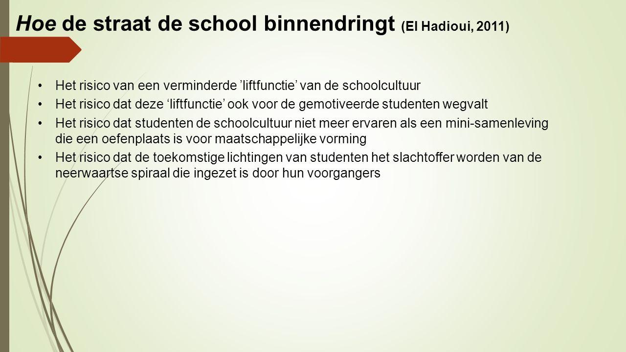 Hoe de straat de school binnendringt (El Hadioui, 2011)