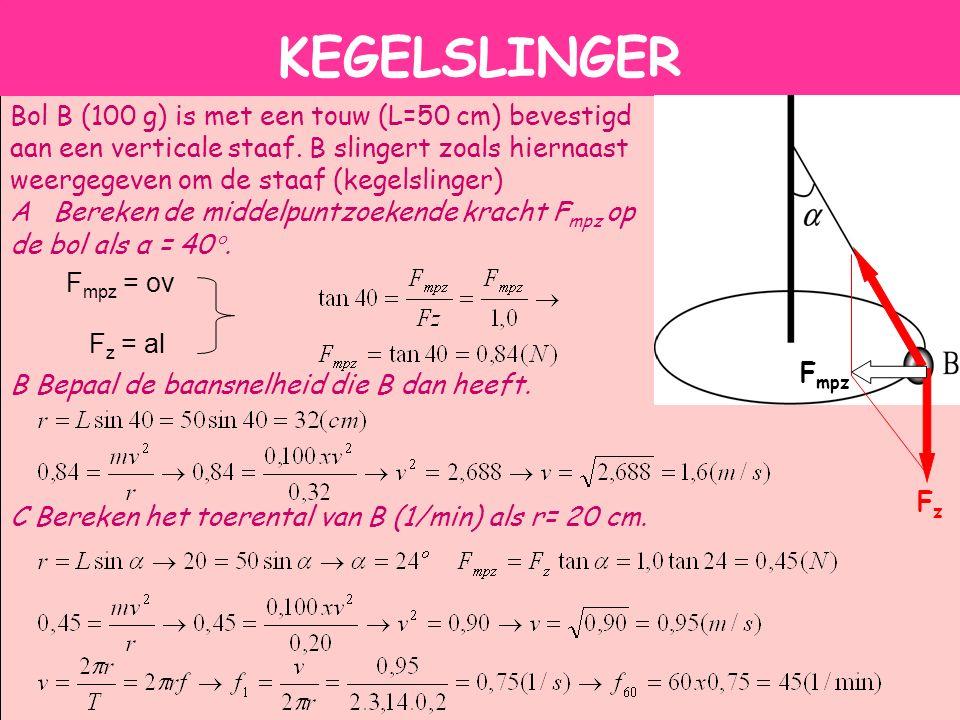 KEGELSLINGER