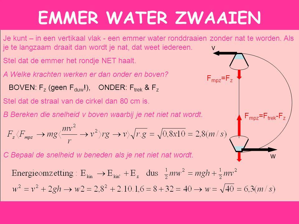 EMMER WATER ZWAAIEN
