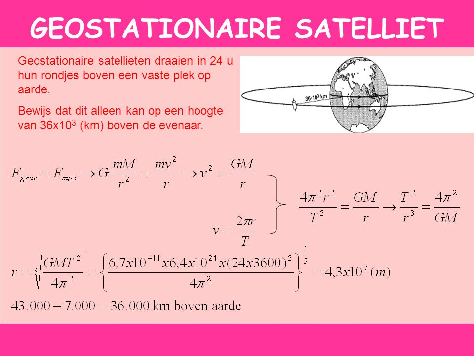 GEOSTATIONAIRE SATELLIET