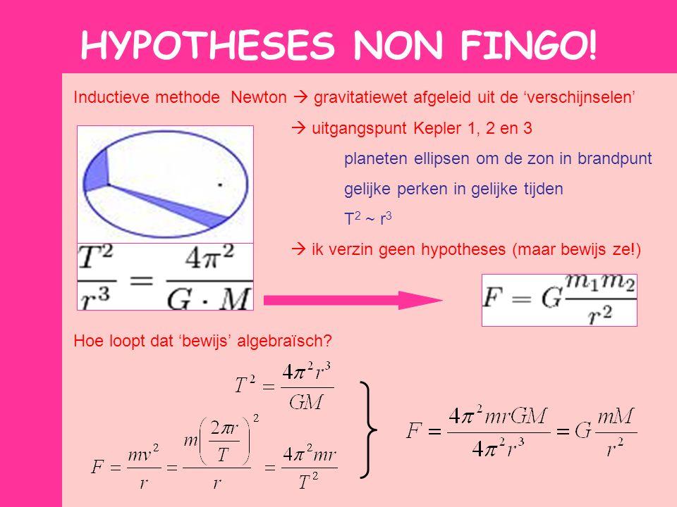 HYPOTHESES NON FINGO! Inductieve methode Newton  gravitatiewet afgeleid uit de 'verschijnselen'  uitgangspunt Kepler 1, 2 en 3.