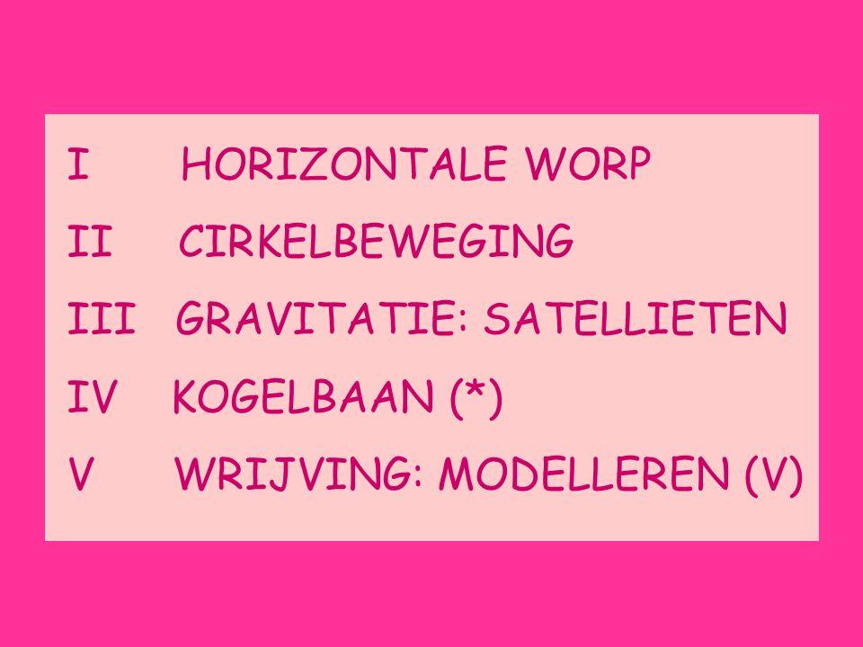 I HORIZONTALE WORP II CIRKELBEWEGING. III GRAVITATIE: SATELLIETEN. IV KOGELBAAN (*)