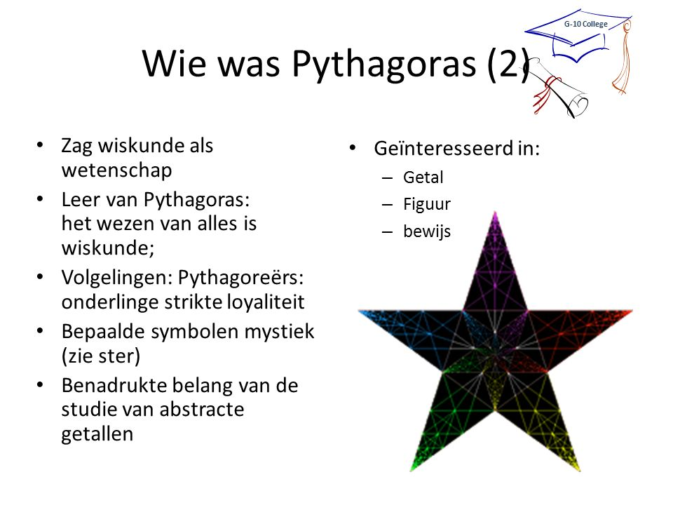 Wie was Pythagoras (2) Zag wiskunde als wetenschap