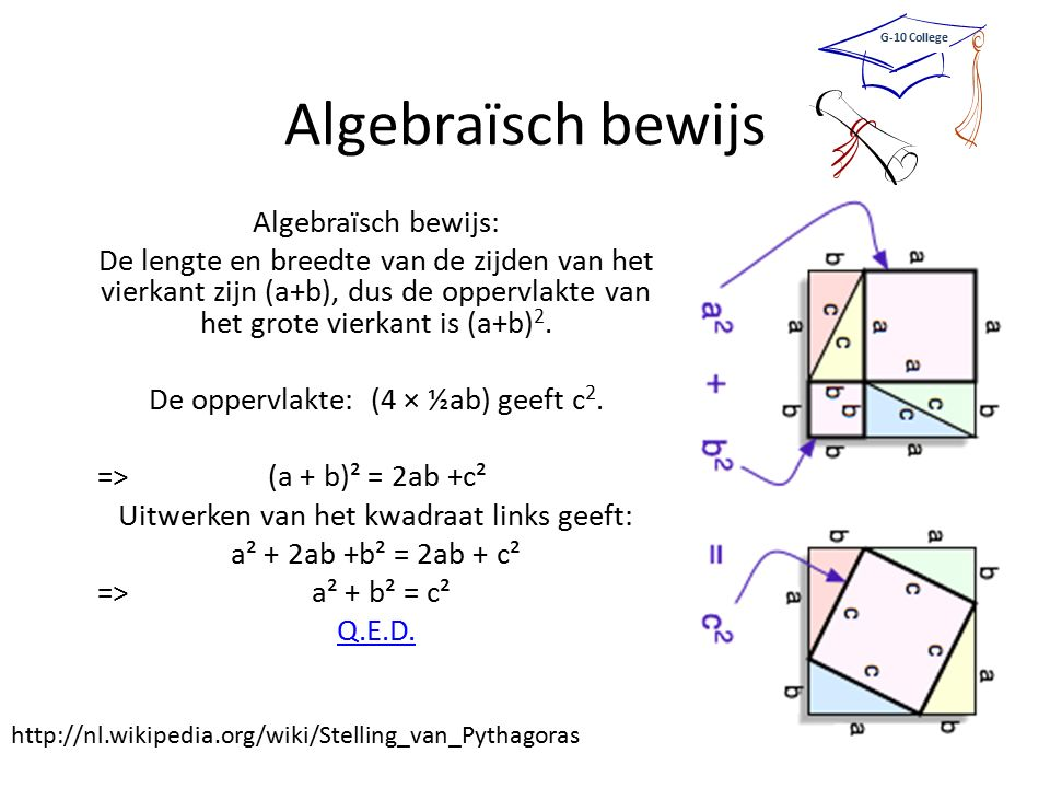 Algebraïsch bewijs Algebraïsch bewijs: