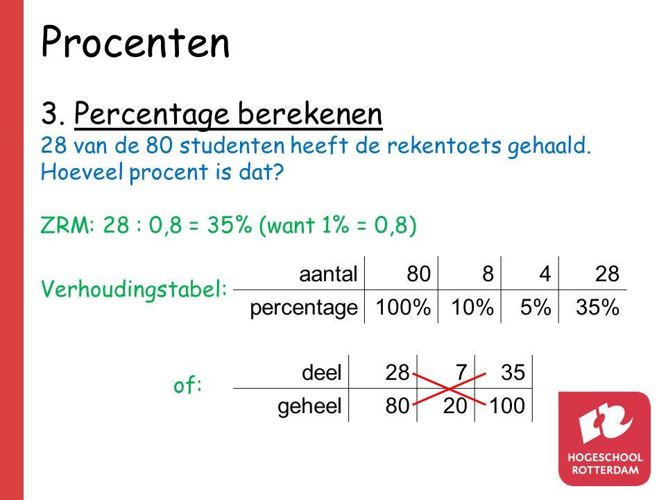 Procenten 3. Percentage berekenen