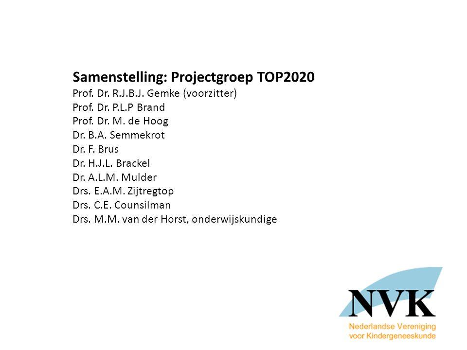 Samenstelling: Projectgroep TOP2020
