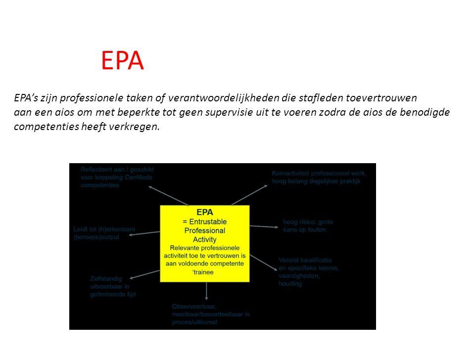 EPA EPA's zijn professionele taken of verantwoordelijkheden die stafleden toevertrouwen.
