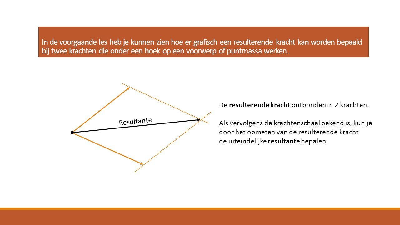 In de voorgaande les heb je kunnen zien hoe er grafisch een resulterende kracht kan worden bepaald bij twee krachten die onder een hoek op een voorwerp of puntmassa werken..