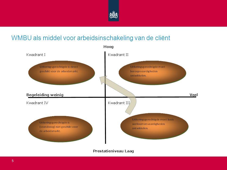 WMBU als middel voor arbeidsinschakeling van de cliënt