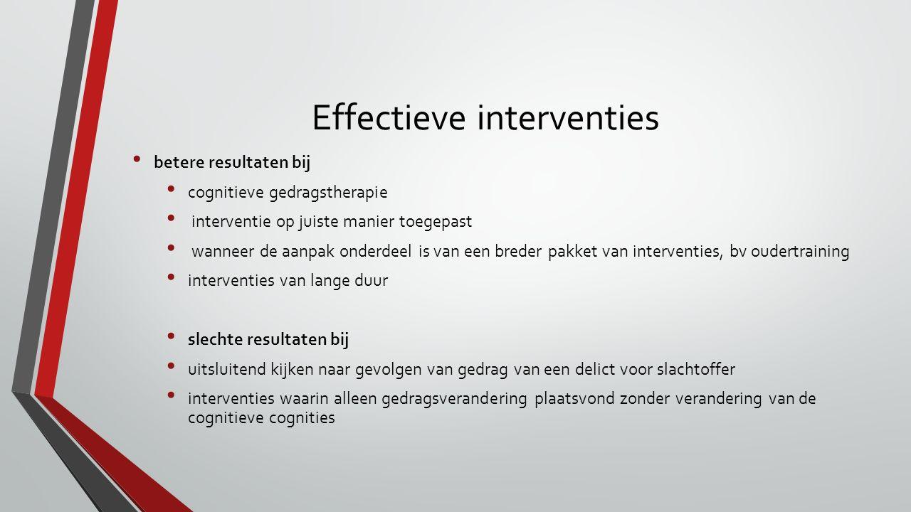 Effectieve interventies